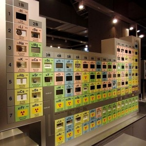 Periodic table Real things